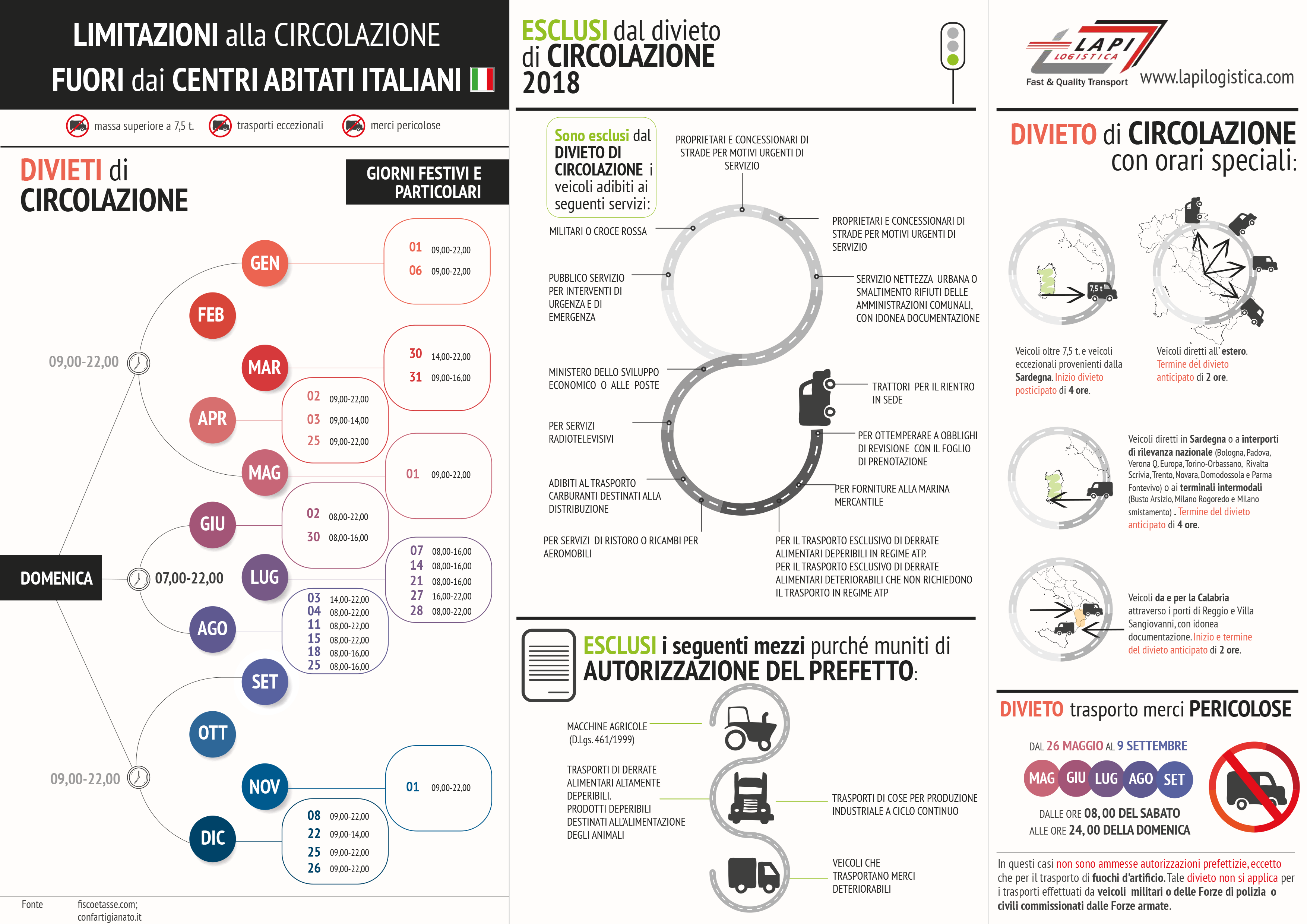 Dating sito infografica